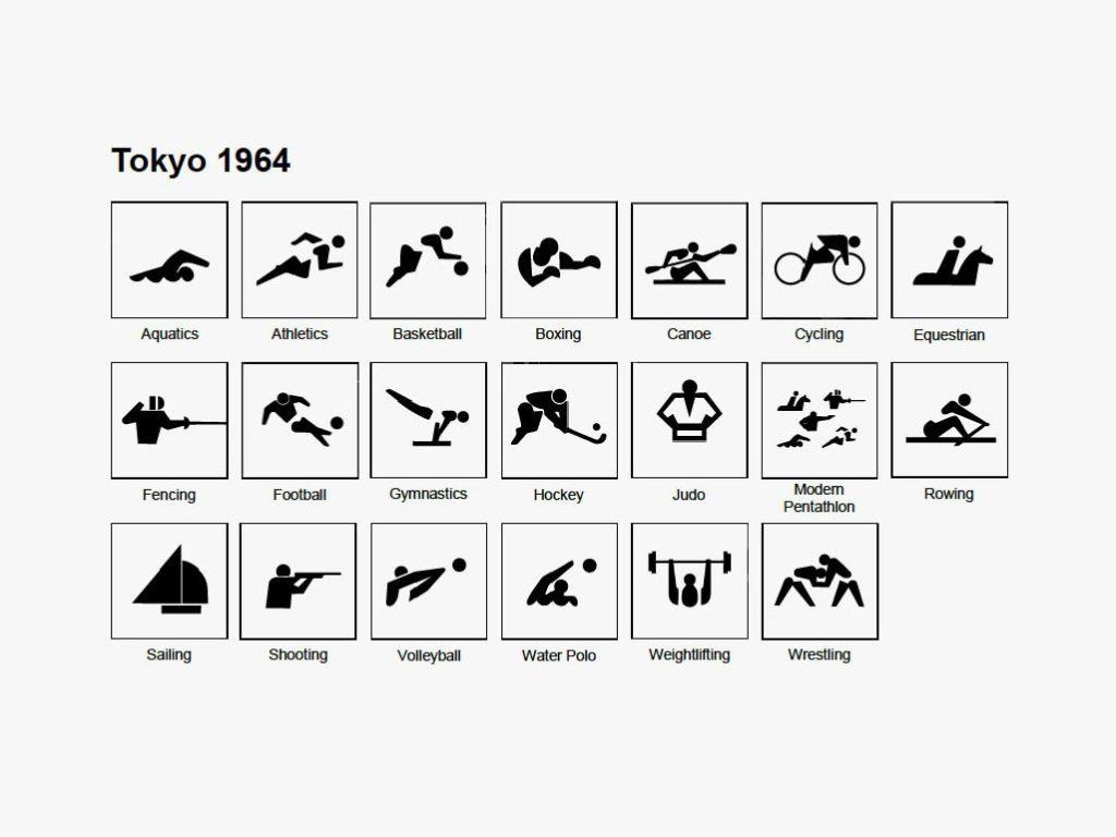 La signalétique au JO de Tokyo en 1964
