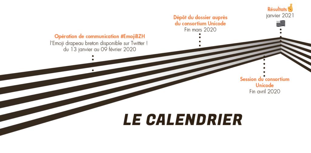 calendrier emoji drapeau breton